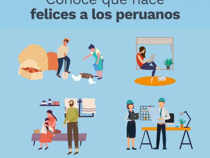 ¿Qué es la felicidad para los peruanos?